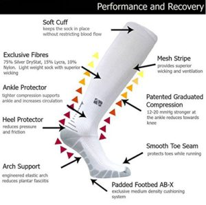 performance-and-recovery