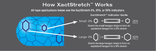 xact_stretch_theraband_tape